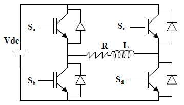 ASOKA TECHNOLOGIES : FPGA based Cascaded Multilevel Pulse