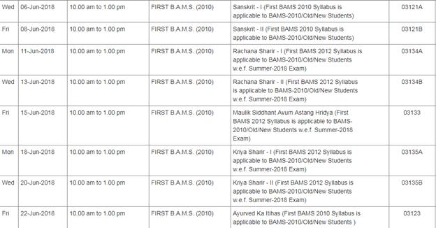 MUHS Nashik Exam Time Table