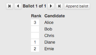 Screenshot of form for entering ballot data.