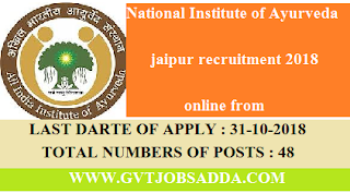 National Institute of Ayurveda  Jaipur  recruitment 2018 Application Form