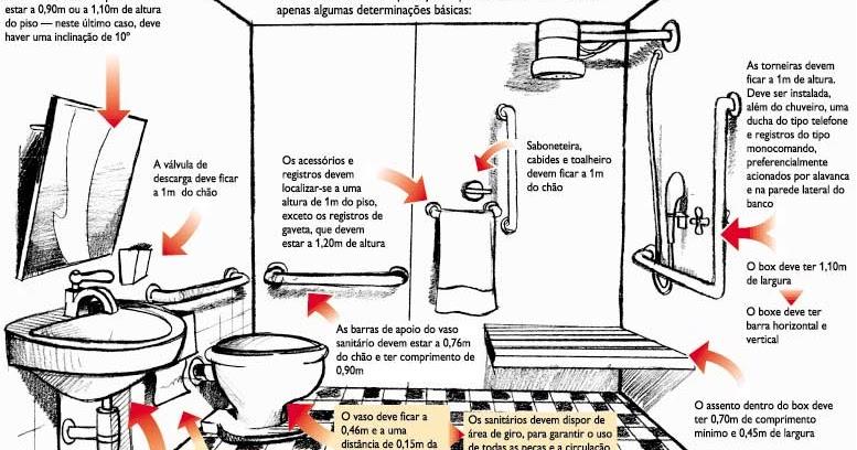 Conhecido Blog do Cadeirante: Itens importantes em um banheiro para deficientes JY66