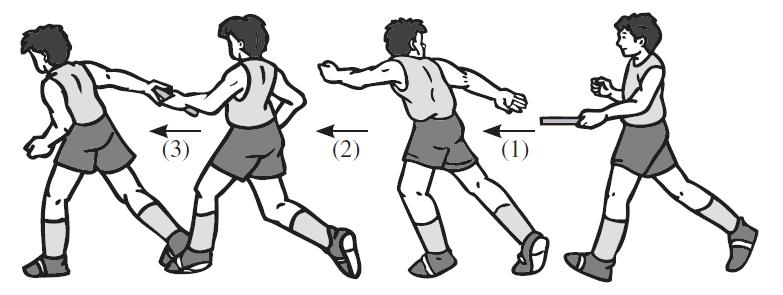 Hasil gambar untuk teknik memberi tongkat estafet