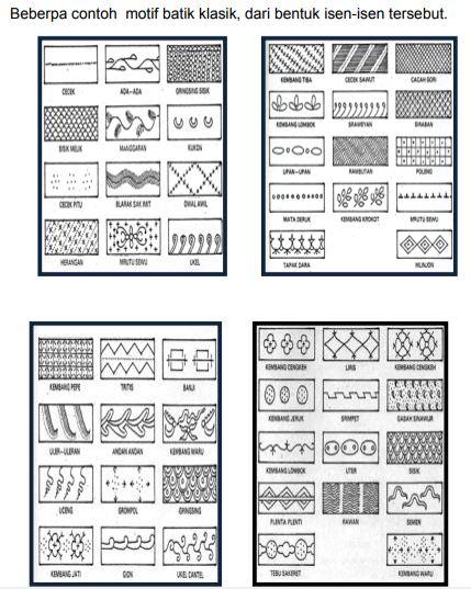 Cara Membuat Pola Kain Lipat Batik : Teknik Cepat & Mudah