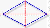 simetri pada belah ketupat