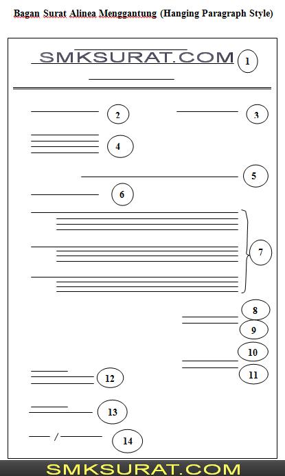Contoh Surat Bentuk Menggantung Hanging Paragraph Style