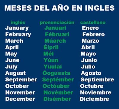 Ingles Basico Para Poder Viajar Dias Y Meses De Ano En Ingles