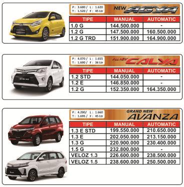 Harga Grand New Avanza Otr Medan Head Unit Veloz Toyota Auto 2000 2019 Terbaru Di