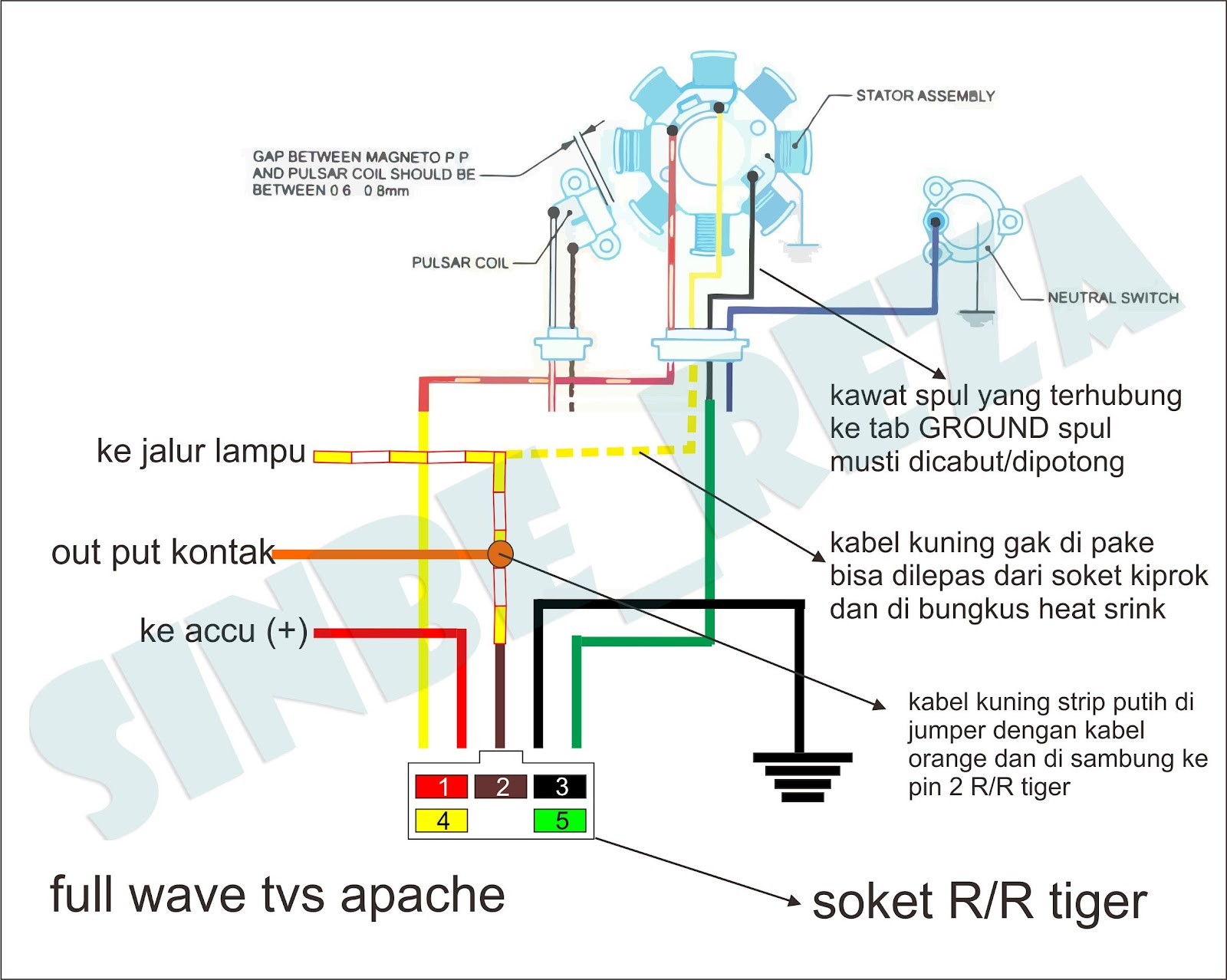 DIAGRAM] Wiring Diagram Kiprok Tiger FULL Version HD Quality ... on