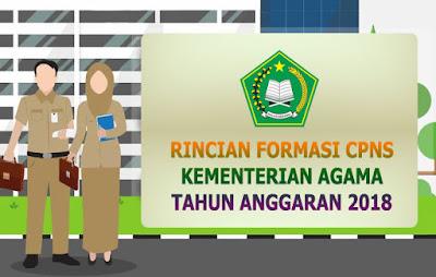 Rincian Formasi CPNS Kementerian Agama Tahun 2018
