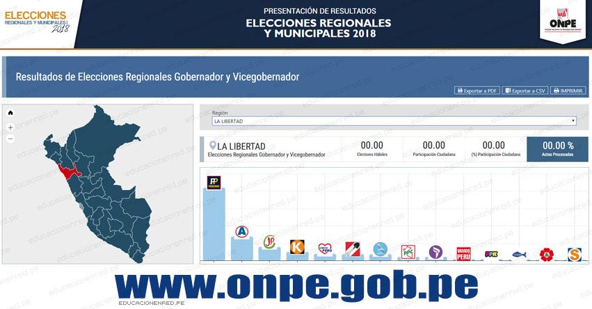 ONPE: Resultados Oficiales en LA LIBERTAD - Elecciones Regionales y Municipales 2018 (7 Octubre) www.onpe.gob.pe