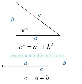 Right triangle and two a line segments. Mathematics For Blondes.