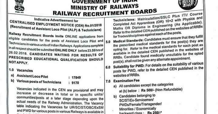 Indian Railway Recruitment 2018- 27019 ALP Assistant Loco