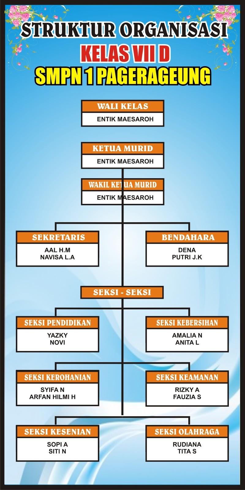 Download Desain Struktur Organisasi Cdr : download, desain, struktur, organisasi, Download, Desain, Struktur, Organisasi, Kelas, Coreldraw, Quotes