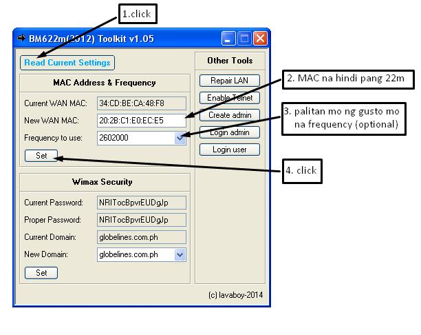 WiMAX MAC Layer