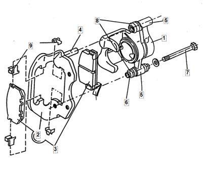 Komponen Kaliper Luncur Milik Toyota