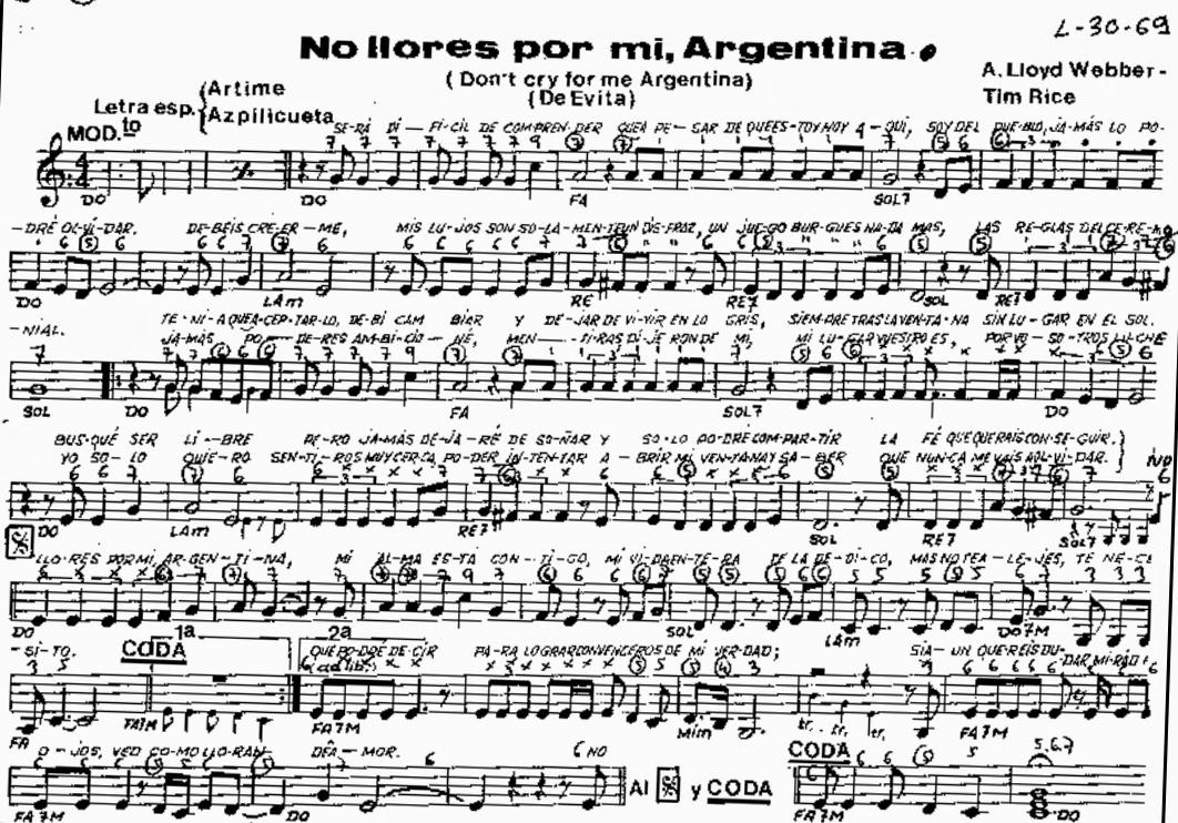 Evita - No Llores Por Mi Argentina