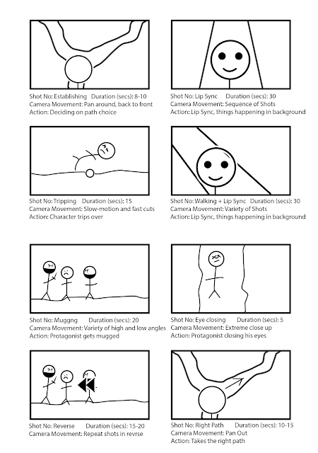 A2 Media Coursework: Storyboard