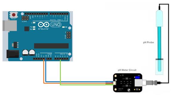 Akses Sensor pH dengan Arduino Uno dengan tampilan di Delphi 7
