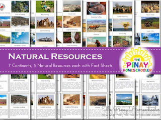 Natural Resources of the World