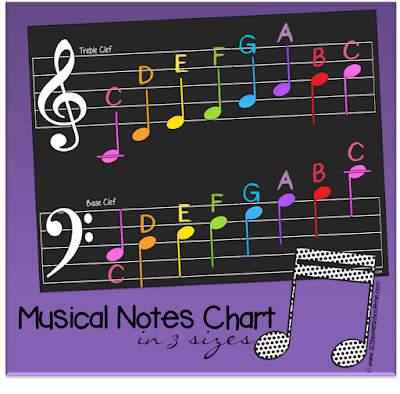 music theory - musical notes chart in 3 sizes to help teach kids to read music