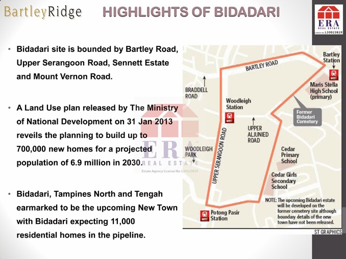 Bartley Ridge at Bidadari