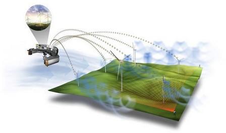 Pembangkit Listrik Tenaga Angin dengan Bantuan Atmosfer