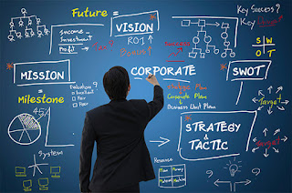 Tantangan Manajerial, Pelatihan, Praktek Manajemen Pelatihan_