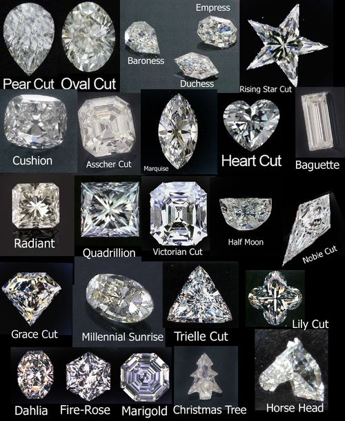 The Game of Stones: Differences Between Diamond Cuts