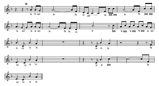 Musica e spartiti gratis per flauto dolce faded - Tavola posizioni flauto traverso ...