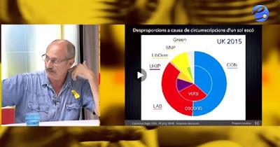 http://etv.alacarta.cat/catalunya-segle-xxi/capitol/sistemes-electorals