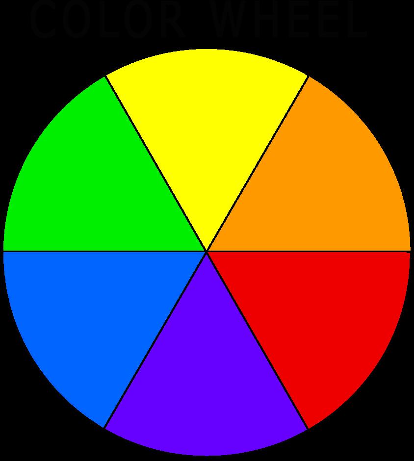 Basic Color Wheel Template