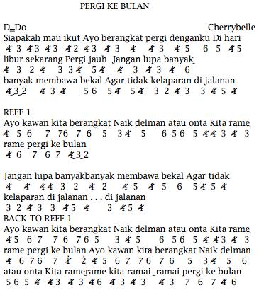 Not Angka Pianika Lagu Pergi Ke Bulan - Cherrybelle