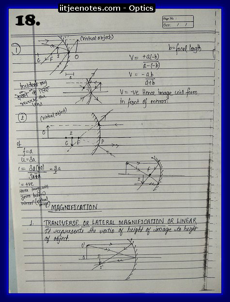 Optics Notes IITJEE3