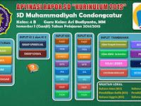 Download Aplikasi Cetak Raport Kurikulum 2013 Kelas 1 Dan 4 SD Format Excel