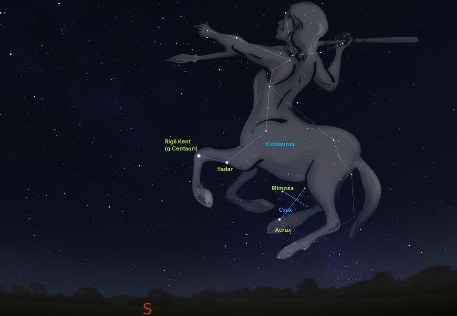 amateur stargazing: How to identify Centaurus and Crux