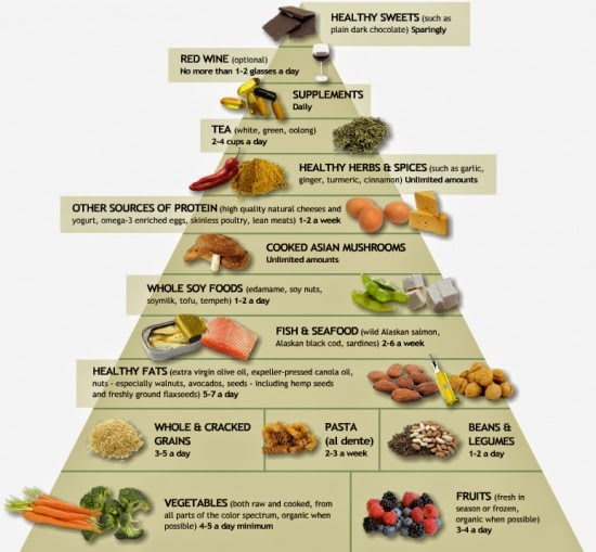 The Doctors Anti-Breast Cancer Diet: How the Right Foods Can Reduce