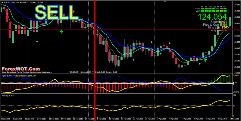 Forex-Fisher-Trading-BUY