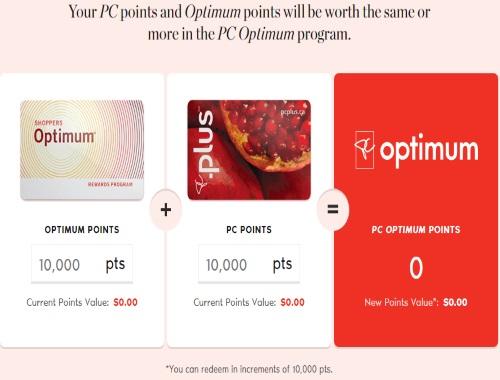 How Optimum Points Work