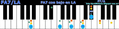acorde piano chord (FA7 con bajo en LA)