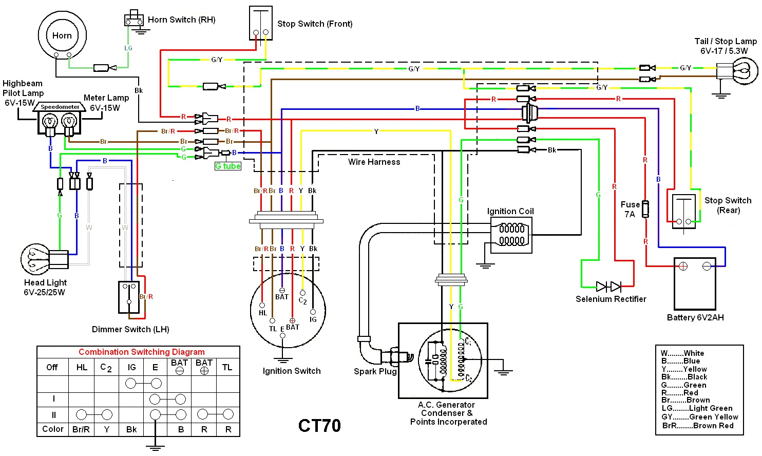 honda ct70 wiring diagram honda ct70 wiring diagram