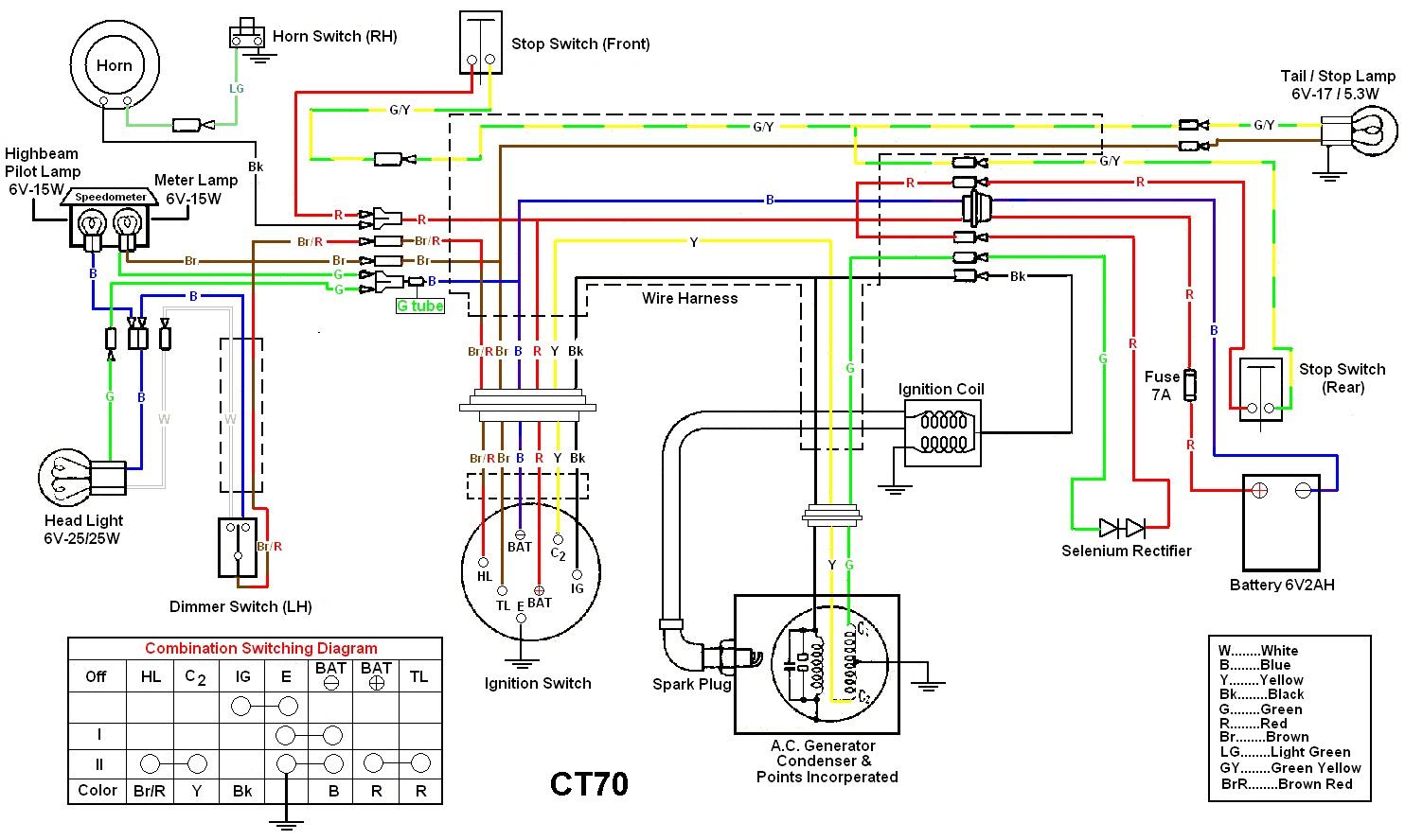 Diagram Honda St90 Wiring Diagram Full Version Hd Quality Wiring Diagram Aidiagram Umncv It