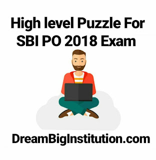 High-Level Puzzle For SBI PO 2018