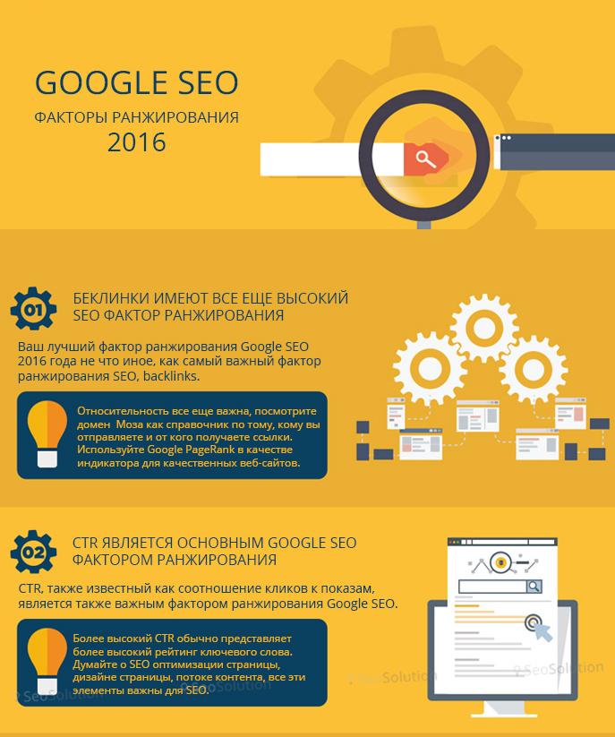 Факторы SEO ранжирования Google 2016 в Инфографике