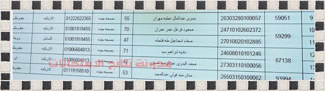 ننشر أسماء الفائزين بقرعة الحج في القاهرة للعام 2018 قرعة حج وزارة الداخلية
