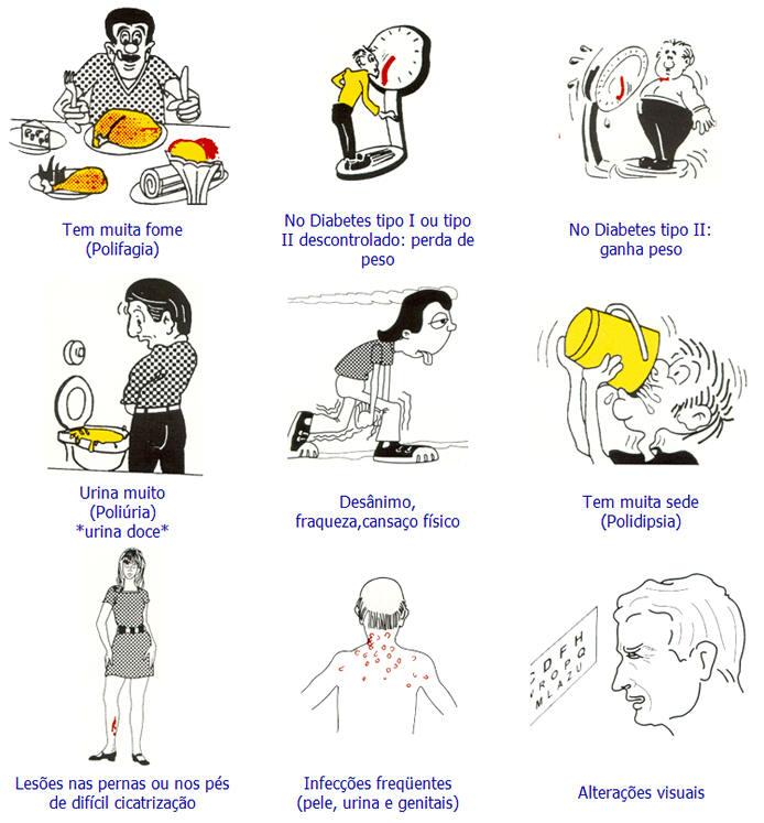 síntomas del rostro tumeur de diabetes