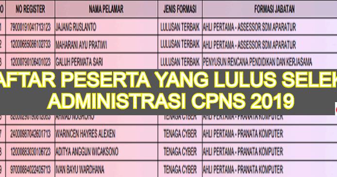 Download Pdf Peserta Yang Lulus Administrasi Cpns