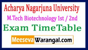 Acharya Nagarjuna University M.Tech Biotechnology 1st / 2nd Year March 2017 Exam Time Table