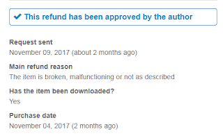 successfully submit for refund