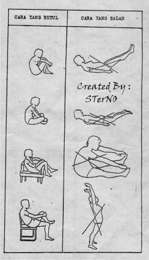 tabel posisi ergonomi kedua