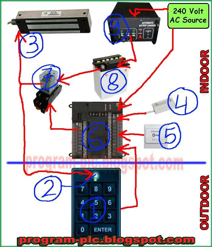 PLC, PLC LADDER, PLC SIMULATION, PLC PROGRAMMING, FREE PLC